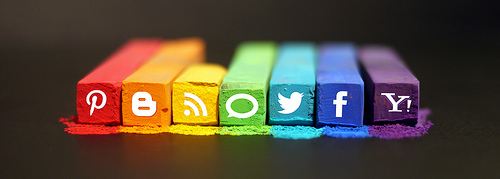 Content Marketing - Social Media