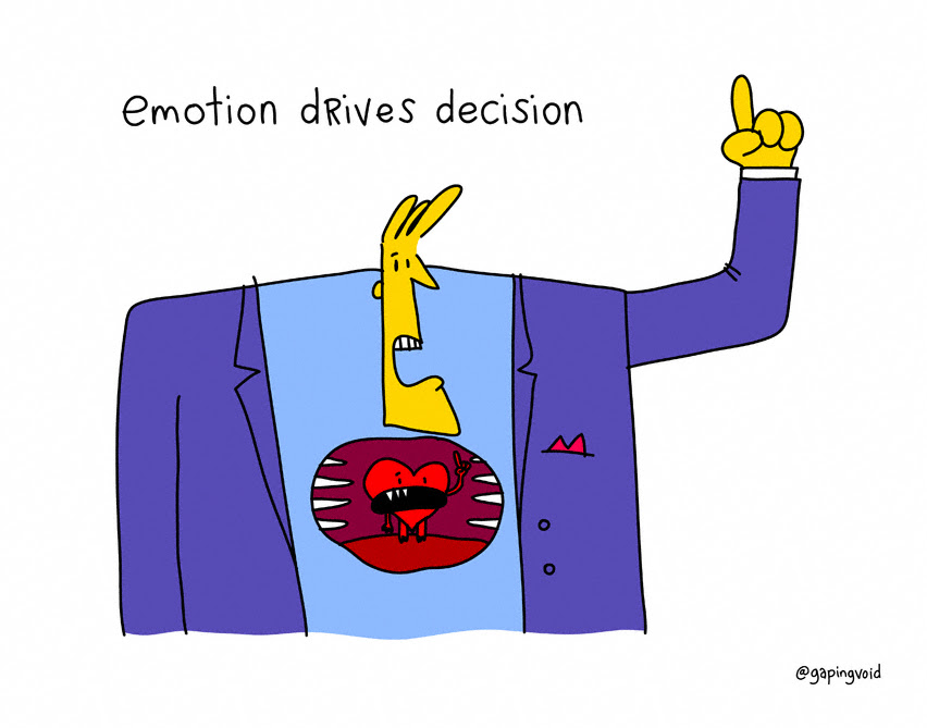 emotion_based_b2b_marketing_investment_decisions