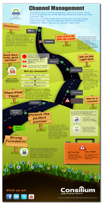 Channel_Management_InfoGraphic-1