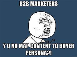 content marketing buyer persona
