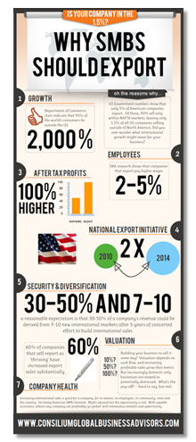 Why SMBs Should Export Infographic