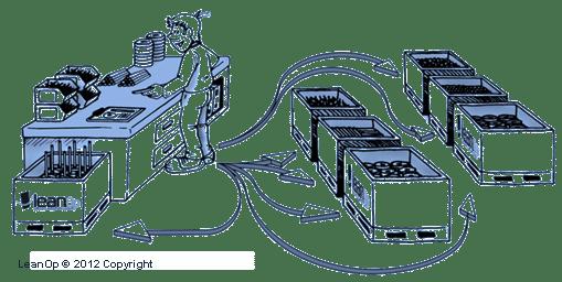 efficiency_in_B2B_marketing_as_in_production