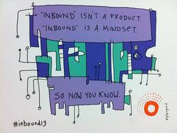 inbound marketing and global business development mindset