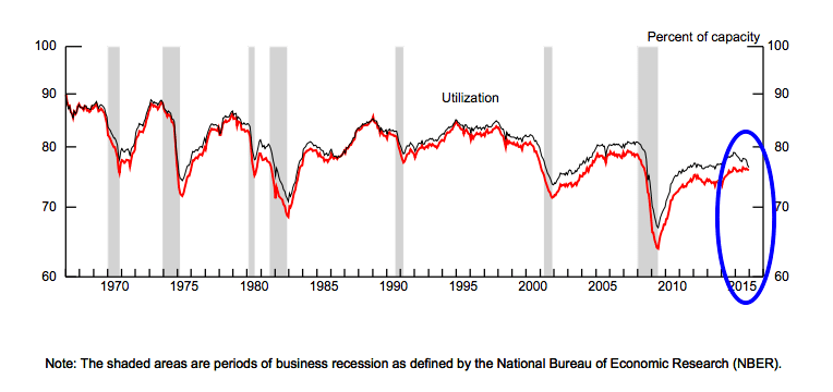 Industrial_marketing__sales_will_get_tougher_as_competition_increases.png