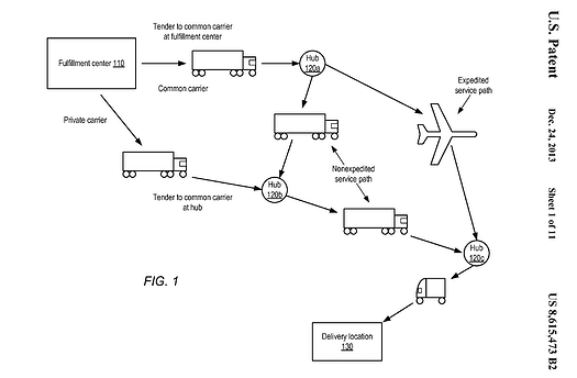 amazon patent for anticipatory delivery could change B2B sales strategy.png