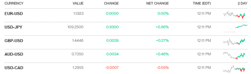 foreign_currency_exchange_rates.png