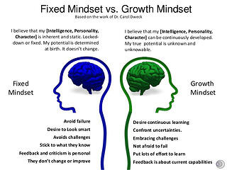 growth_minds_are_better_suited_for_inbound_marketing.jpg