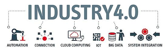 industry 4.0 creates opportunities for capital equipment manufacturers to create new business models.jpg