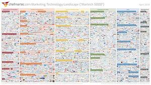 marketing_technology_landscape_2018_slide_600px