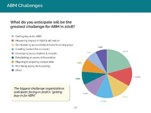 engagio account based marketing challenges
