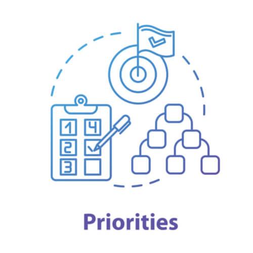 prioritize-areas-of-improvement-for-overall-revenue-effectiveness-ore